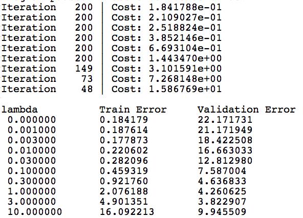 different lambda error value